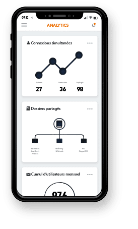 WLAN Dashboard für Unternehmen: End-to-End-Sicherheit für Ihr Netzwerk