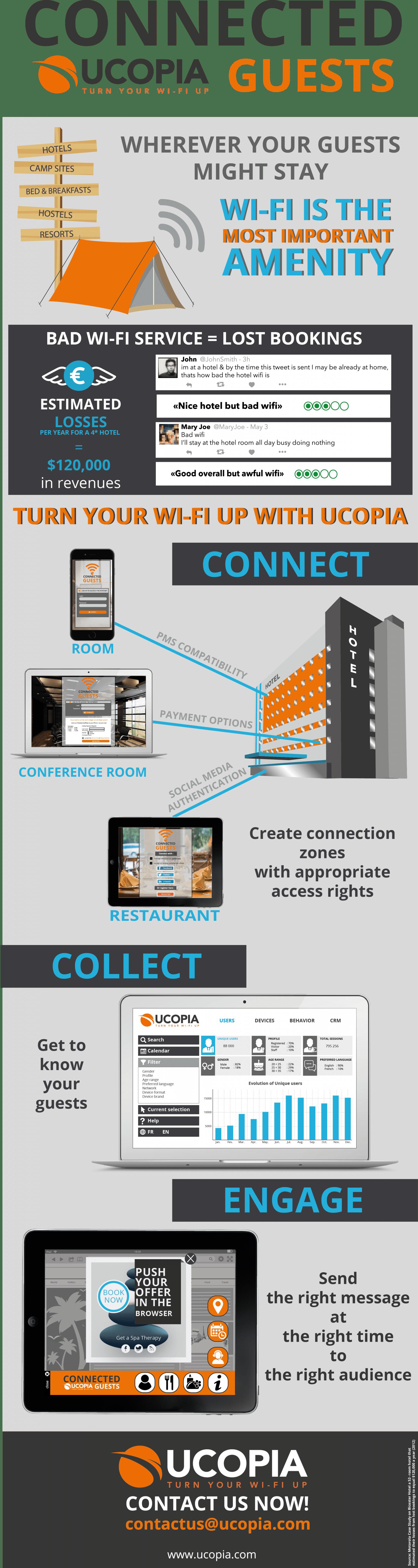infographie_hospitality_EN