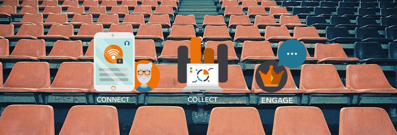 Les solutions UCOPIA pour connecter, collecter et engagez vos visiteurs.